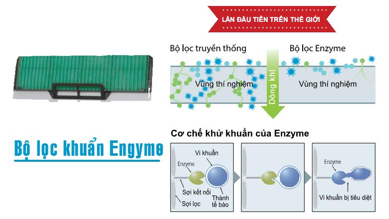 Công nghệ diệt khuẩn, khử mùi của điều hòa Mitsubishi Heavy