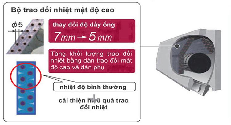 https://banhangtaikho.com.vn/Images/Upload/images/dieu%20hoa%20fujitsu%20bo%20trao%20doi%20nhiet.jpg